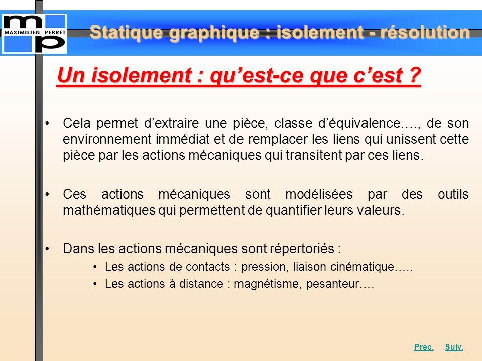 Statique graphique : isolement - résolution Cela permet dextraire une pièce, classe déquivalence…., de son environnement immédiat et de remplacer les