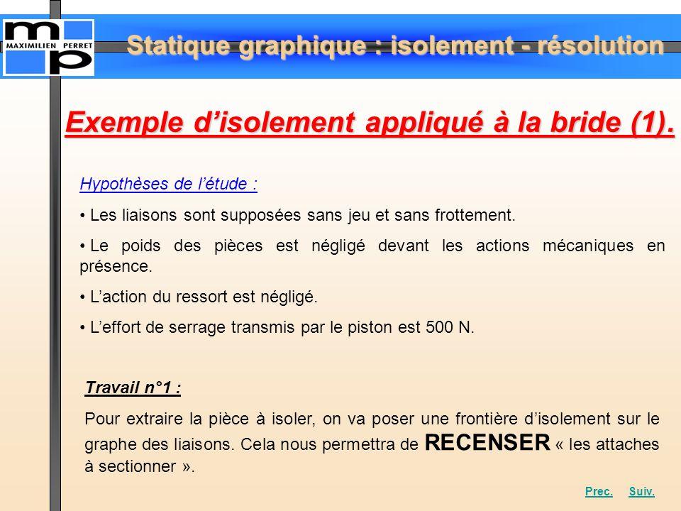 Statique graphique : isolement - résolution Exemple disolement appliqué à la bride (1). Travail n°1 : Pour extraire la pièce à isoler, on va poser une