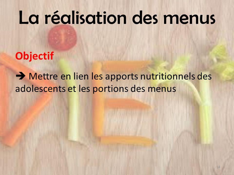 La réalisation des menus Objectif Mettre en lien les apports nutritionnels des adolescents et les portions des menus 14