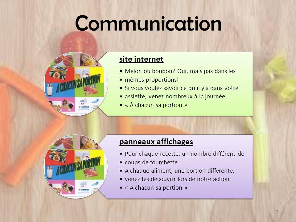 Communication site internet Melon ou bonbon? Oui, mais pas dans les mêmes proportions! Si vous voulez savoir ce quil y a dans votre assiette, venez no