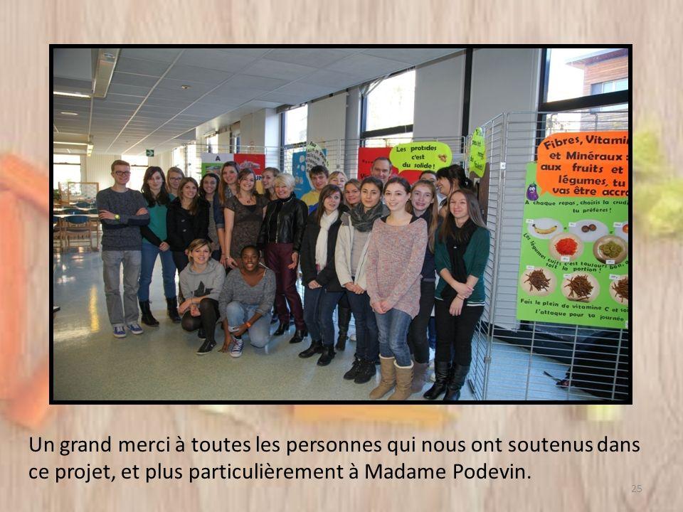 Un grand merci à toutes les personnes qui nous ont soutenus dans ce projet, et plus particulièrement à Madame Podevin. 25