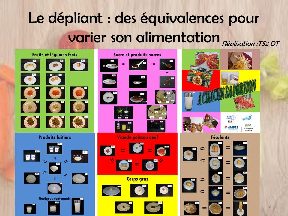 Le dépliant : des équivalences pour varier son alimentation Réalisation :TS2 DT 3