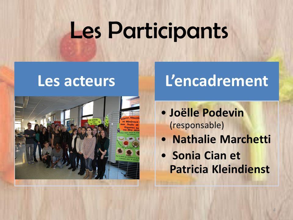 Les Participants Les acteurs les étudiants de TS1 et TS2 Diététique Lencadrement Joëlle Podevin (responsable) Nathalie Marchetti Sonia Cian et Patrici