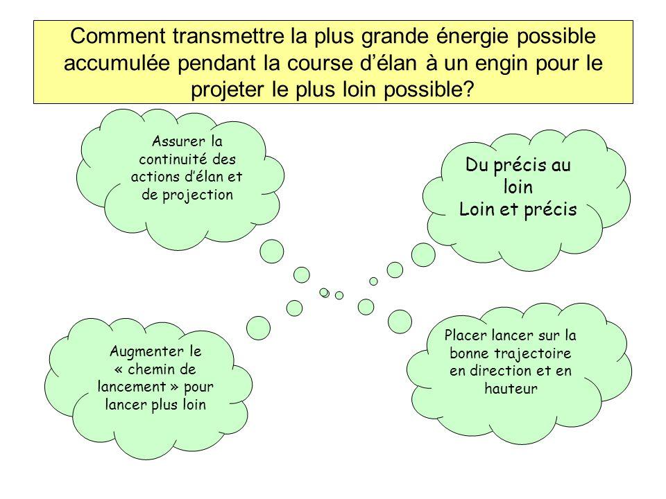Comment transmettre la plus grande énergie possible accumulée pendant la course délan à un engin pour le projeter le plus loin possible? Du précis au