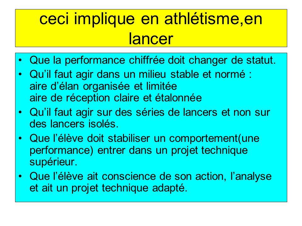 ceci implique en athlétisme,en lancer Que la performance chiffrée doit changer de statut. Quil faut agir dans un milieu stable et normé : aire délan o