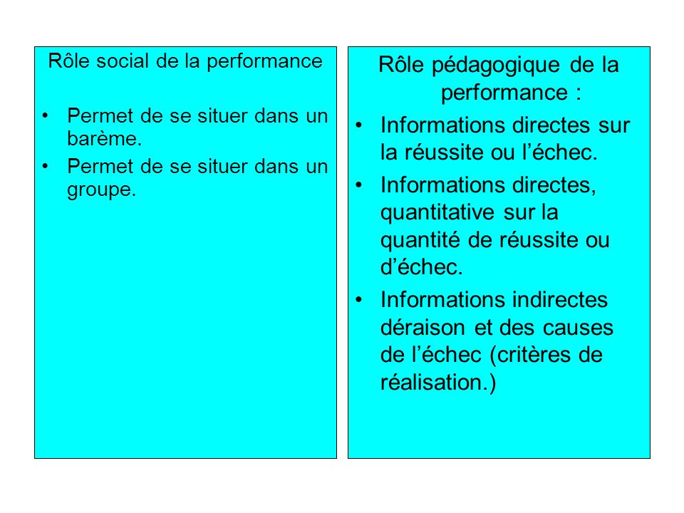 Rôle social de la performance Permet de se situer dans un barème. Permet de se situer dans un groupe. Rôle pédagogique de la performance : Information