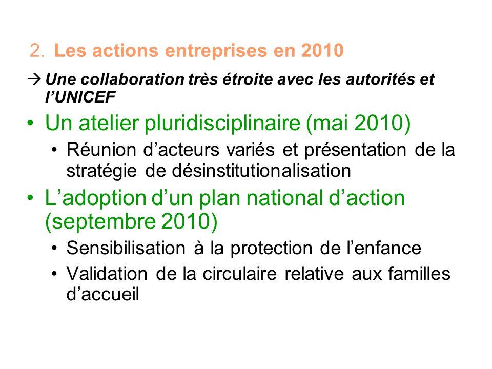 2. Les actions entreprises en 2010 Une collaboration très étroite avec les autorités et lUNICEF Un atelier pluridisciplinaire (mai 2010) Réunion dacte