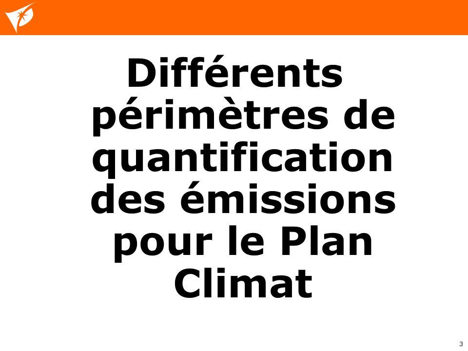 3 Différents périmètres de quantification des émissions pour le Plan Climat