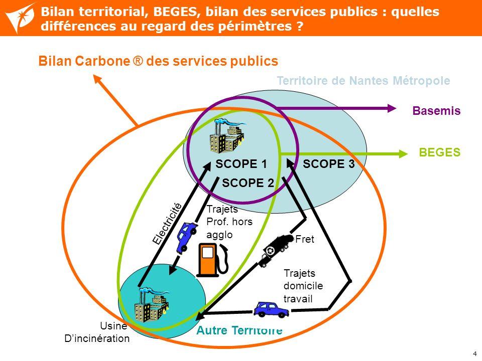 4 Territoire de Nantes Métropole Autre Territoire Bilan territorial, BEGES, bilan des services publics : quelles différences au regard des périmètres