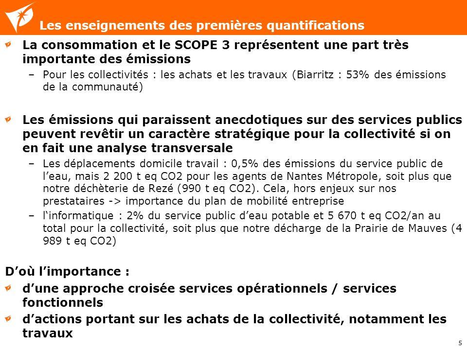5 Les enseignements des premières quantifications La consommation et le SCOPE 3 représentent une part très importante des émissions –Pour les collecti