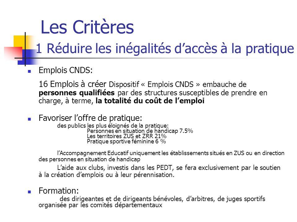 Les Critères Emplois CNDS: 16 Emplois à créer Dispositif « Emplois CNDS » embauche de personnes qualifiées par des structures susceptibles de prendre