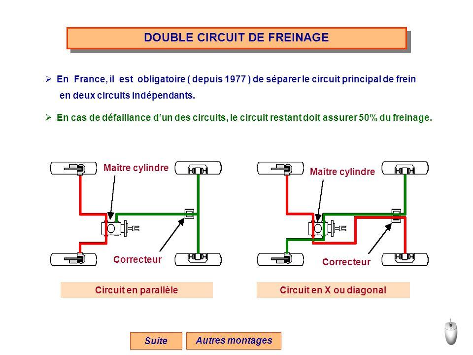Maître cylindre Correcteur DOUBLE CIRCUIT DE FREINAGE En France, il est obligatoire ( depuis 1977 ) de séparer le circuit principal de frein en deux circuits indépendants.