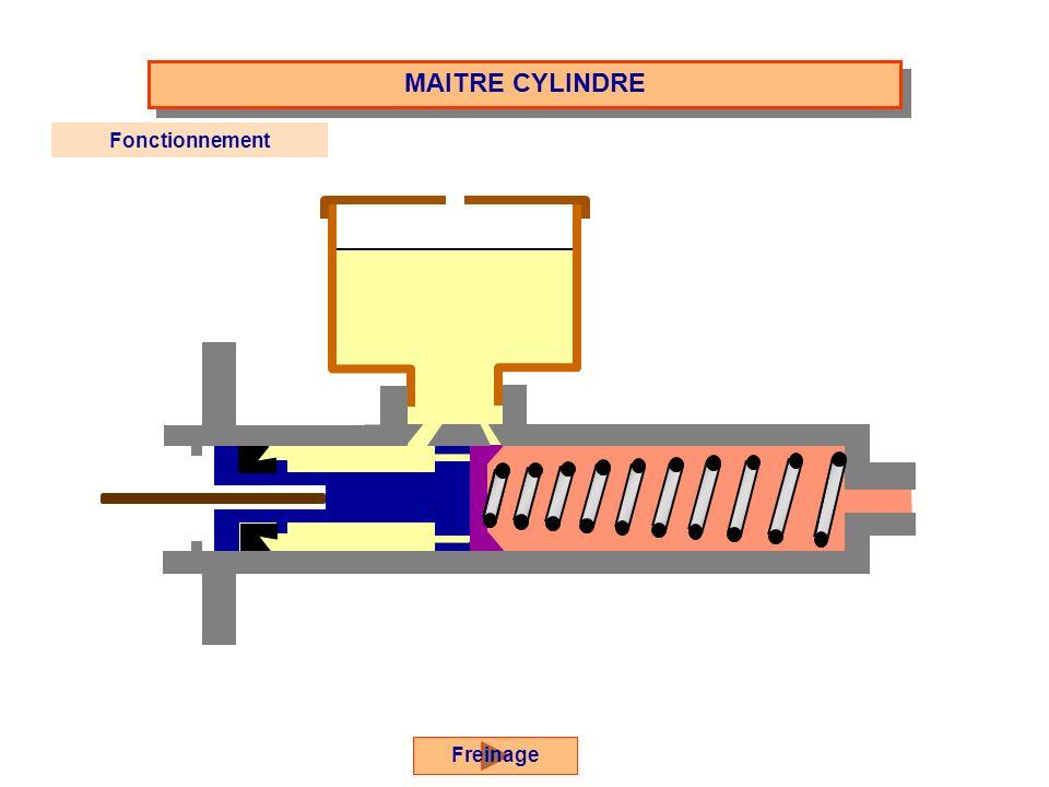 LIQUIDE DE FREIN T° débullitionT° de solidification DOT 3 DOT 4 DOT 5.1 205°C 230°C 250°C - 70°C Les liquides de frein absorbent lhumidité de lair.