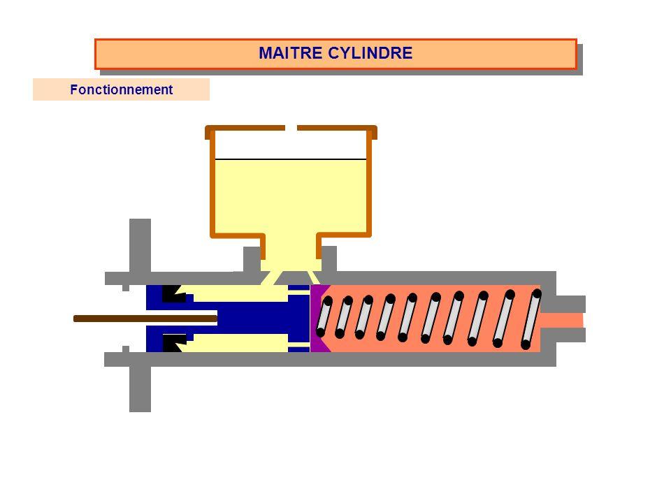 LIQUIDE DE FREIN Fin Il est interdit de mélanger du liquide de frein de synthèse et du liquide minéral (LHM Citroën).