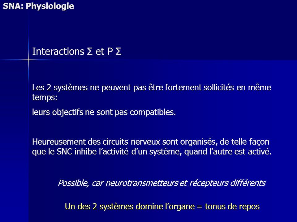 SNA: Physiologie Interactions Σ et P Σ Les 2 systèmes ne peuvent pas être fortement sollicités en même temps: leurs objectifs ne sont pas compatibles.