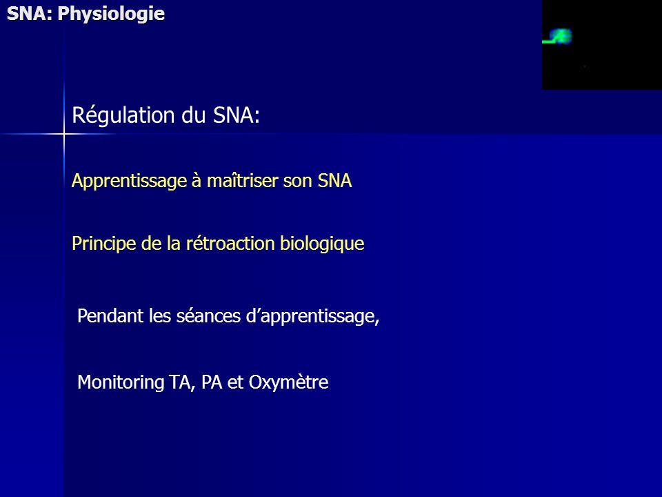 SNA: Physiologie Régulation du SNA: Apprentissage à maîtriser son SNA Principe de la rétroaction biologique Pendant les séances dapprentissage, Monitoring TA, PA et Oxymètre