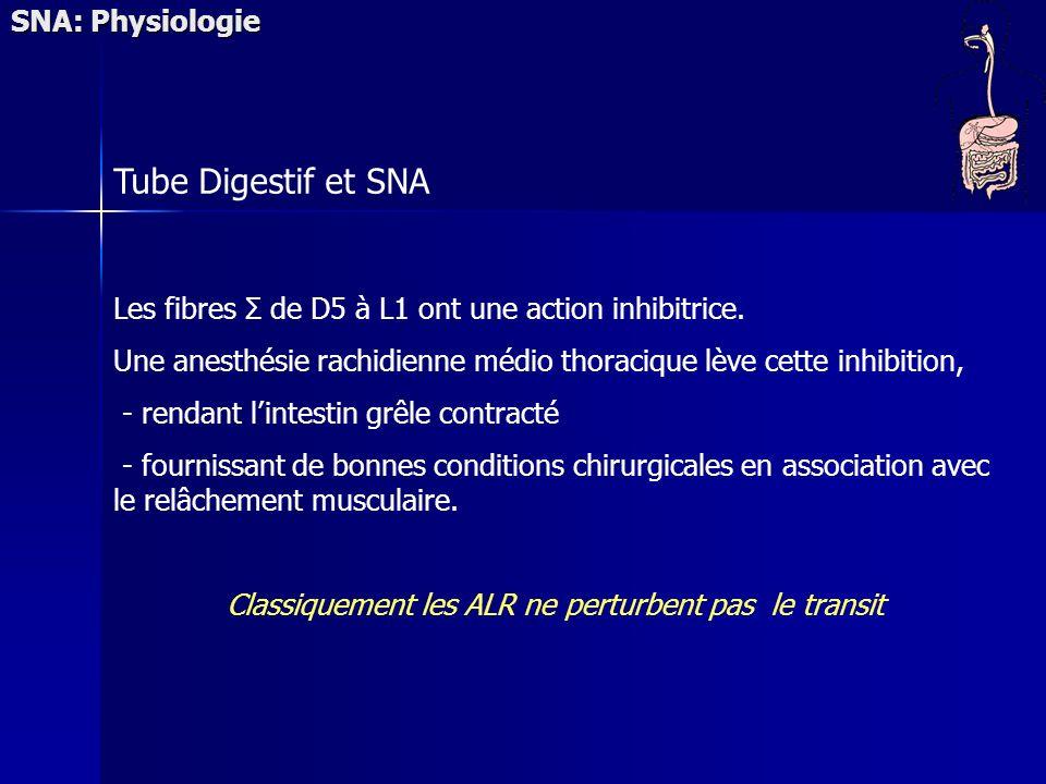 SNA: Physiologie Tube Digestif et SNA Les fibres Σ de D5 à L1 ont une action inhibitrice. Une anesthésie rachidienne médio thoracique lève cette inhib