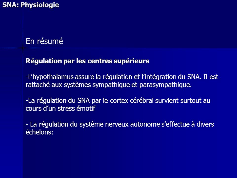 SNA: Physiologie En résumé Régulation par les centres supérieurs -Lhypothalamus assure la régulation et lintégration du SNA.