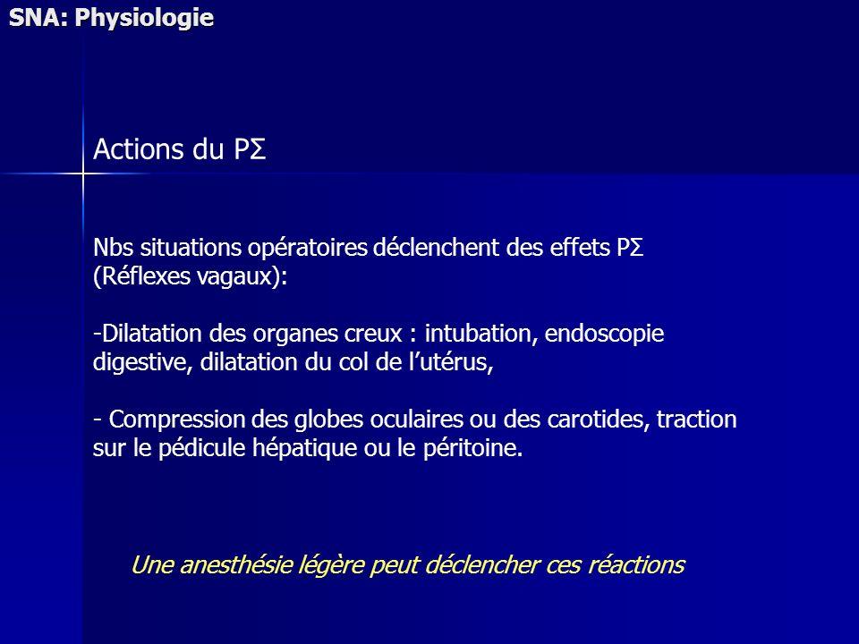 Actions du PΣ Nbs situations opératoires déclenchent des effets PΣ (Réflexes vagaux): -Dilatation des organes creux : intubation, endoscopie digestive, dilatation du col de lutérus, - Compression des globes oculaires ou des carotides, traction sur le pédicule hépatique ou le péritoine.