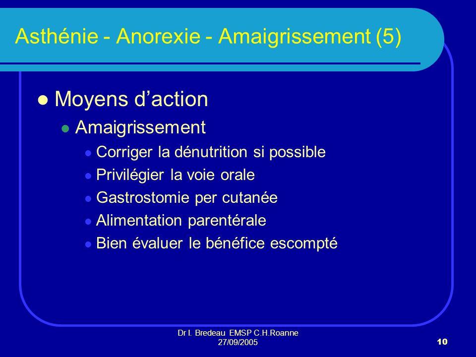 Dr I. Bredeau EMSP C.H.Roanne 27/09/200510 Asthénie - Anorexie - Amaigrissement (5) Moyens daction Amaigrissement Corriger la dénutrition si possible