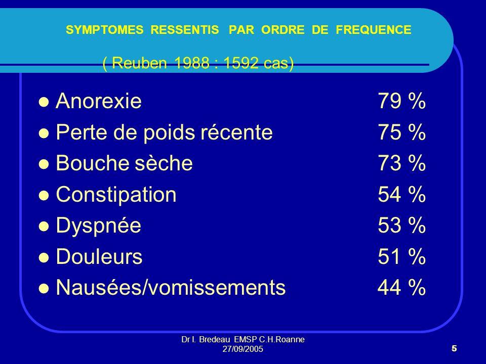 Dr I. Bredeau EMSP C.H.Roanne 27/09/20055 SYMPTOMES RESSENTIS PAR ORDRE DE FREQUENCE ( Reuben 1988 : 1592 cas) Anorexie79 % Perte de poids récente75 %