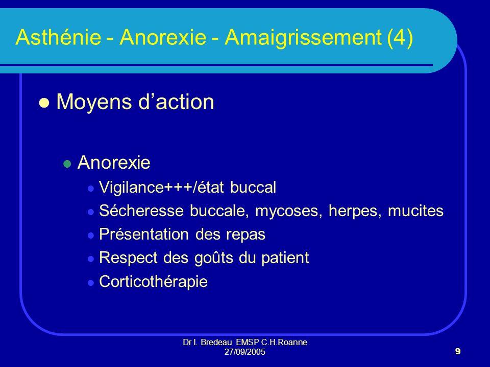 Dr I. Bredeau EMSP C.H.Roanne 27/09/20059 Asthénie - Anorexie - Amaigrissement (4) Moyens daction Anorexie Vigilance+++/état buccal Sécheresse buccale