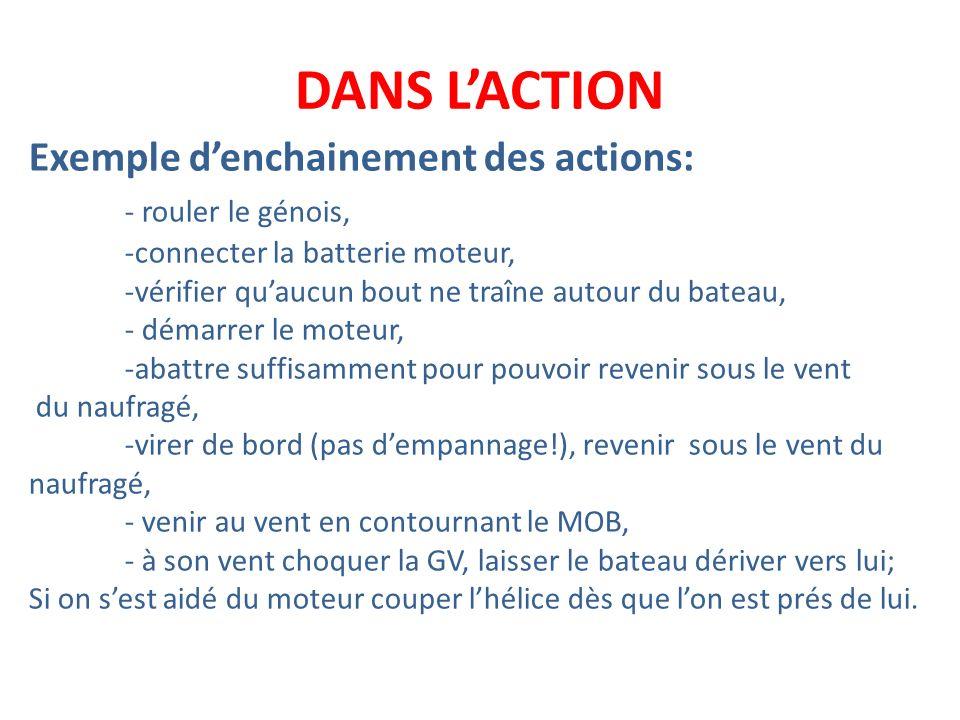 DANS LACTION Exemple denchainement des actions: - rouler le génois, -connecter la batterie moteur, -vérifier quaucun bout ne traîne autour du bateau,