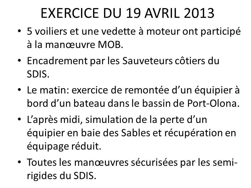EXERCICE DU 19 AVRIL 2013 5 voiliers et une vedette à moteur ont participé à la manœuvre MOB. Encadrement par les Sauveteurs côtiers du SDIS. Le matin