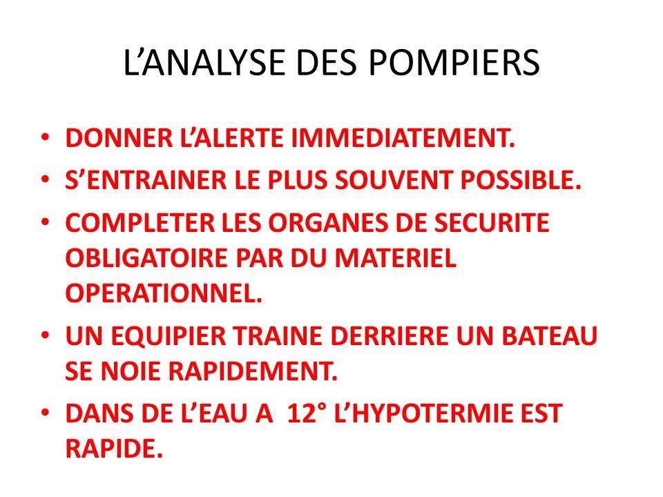 LANALYSE DES POMPIERS DONNER LALERTE IMMEDIATEMENT. SENTRAINER LE PLUS SOUVENT POSSIBLE. COMPLETER LES ORGANES DE SECURITE OBLIGATOIRE PAR DU MATERIEL