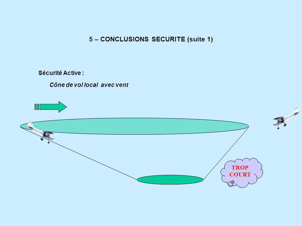 5 – CONCLUSIONS SECURITE (suite 1) Cône de vol local avec vent Sécurité Active : TROP COURT