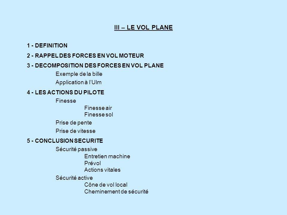 Vol sans moteur 1 – DEFINITION Planer implique une trajectoire descendante par rapport à la masse dair dans laquelle on se trouve.