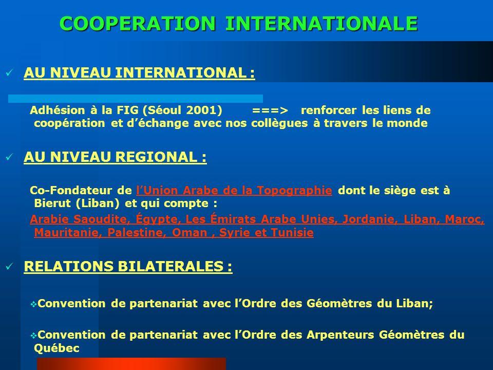 COOPERATION INTERNATIONALE AU NIVEAU INTERNATIONAL : Adhésion à la FIG (Séoul 2001)===>renforcer les liens de coopération et déchange avec nos collègues à travers le monde AU NIVEAU REGIONAL : Co-Fondateur de lUnion Arabe de la Topographie dont le siège est à Bierut (Liban) et qui compte : Arabie Saoudite, Égypte, Les Émirats Arabe Unies, Jordanie, Liban, Maroc, Mauritanie, Palestine, Oman, Syrie et Tunisie RELATIONS BILATERALES : Convention de partenariat avec lOrdre des Géomètres du Liban; Convention de partenariat avec lOrdre des Arpenteurs Géomètres du Québec