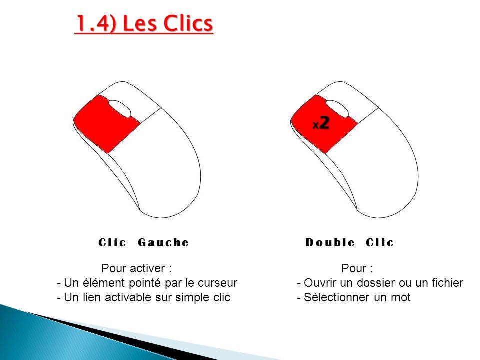 1.4) Les Clics x2x2x2x2 Clic Gauche Pour activer : - Un élément pointé par le curseur - Un lien activable sur simple clic Pour : - Ouvrir un dossier o