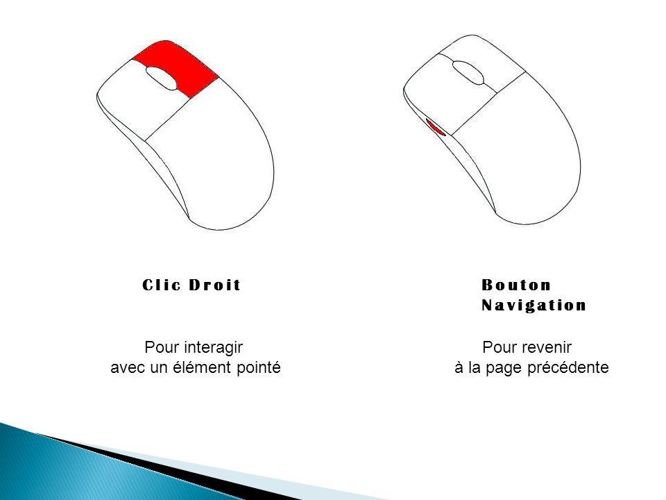 Clic Droit Pour interagir avec un élément pointé Pour revenir à la page précédente Bouton Navigation