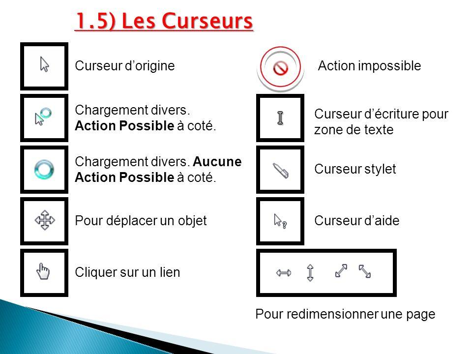 1.5) Les Curseurs Curseur dorigine Chargement divers. Action Possible à coté. Chargement divers. Aucune Action Possible à coté. Pour déplacer un objet