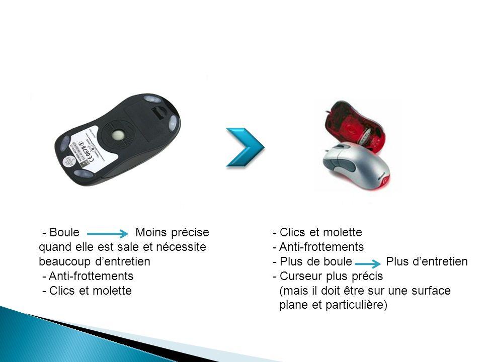 - Boule Moins précise quand elle est sale et nécessite beaucoup dentretien - Anti-frottements - Clics et molette - Anti-frottements - Plus de boule Pl