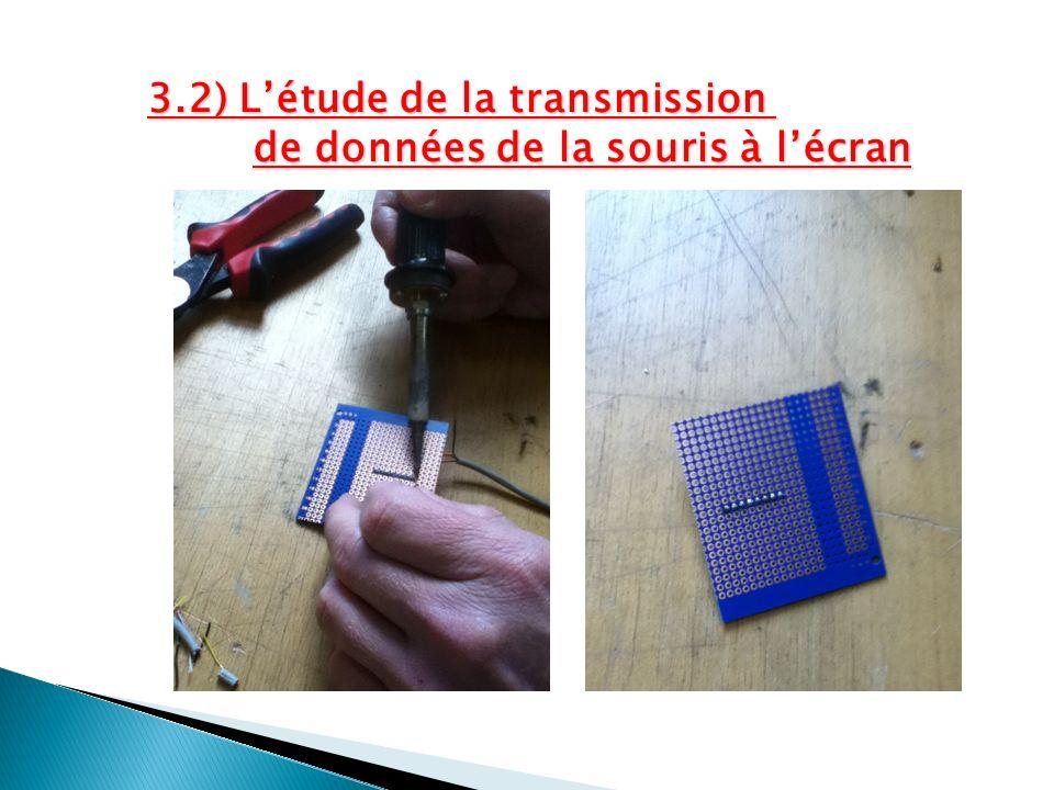 3.2) Létude de la transmission de données de la souris à lécran