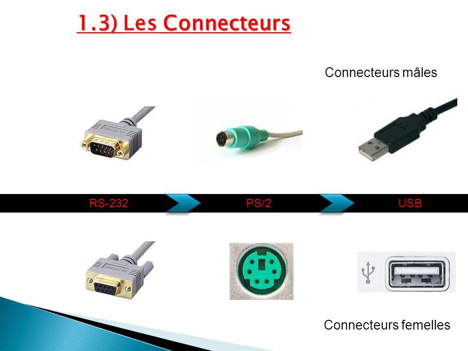 1.3) Les Connecteurs RS-232 PS/2 USB Connecteurs mâles Connecteurs femelles