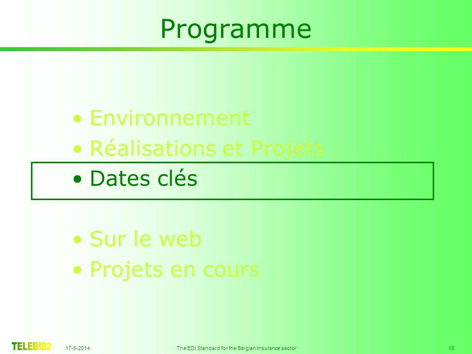 17-5-2014 The EDI Standard for the Belgian Insurance sector 16 Programme Environnement Réalisations et Projets Dates clés Sur le web Projets en cours