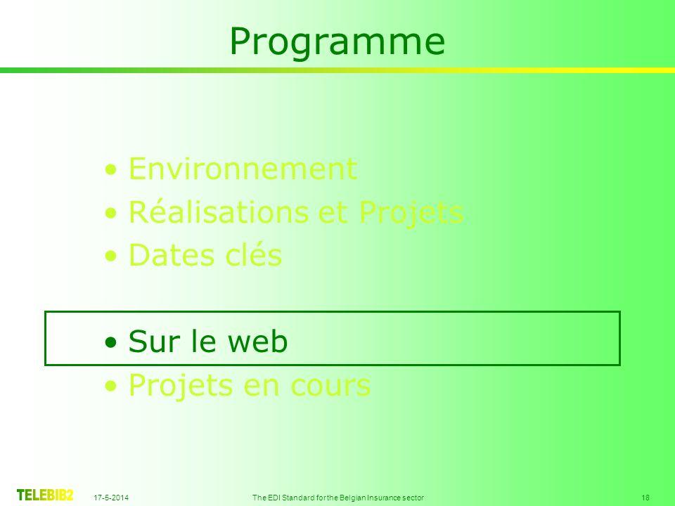 17-5-2014 The EDI Standard for the Belgian Insurance sector 18 Programme Environnement Réalisations et Projets Dates clés Sur le web Projets en cours