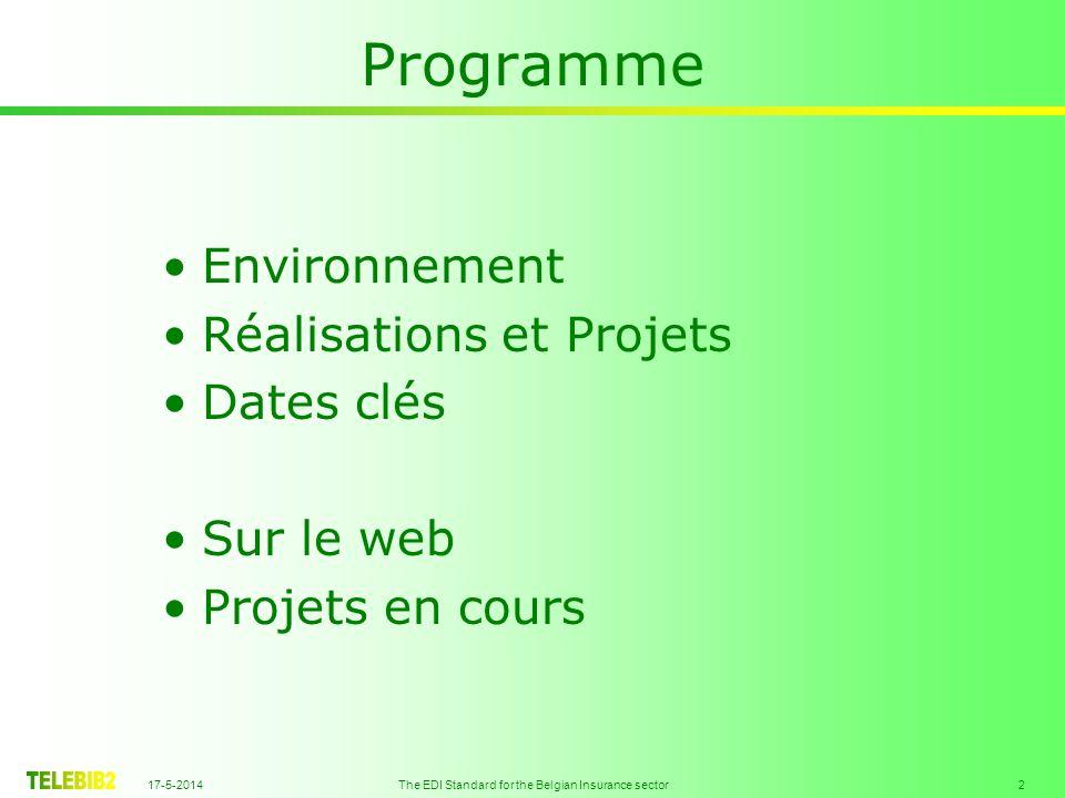 17-5-2014 The EDI Standard for the Belgian Insurance sector 2 Programme Environnement Réalisations et Projets Dates clés Sur le web Projets en cours