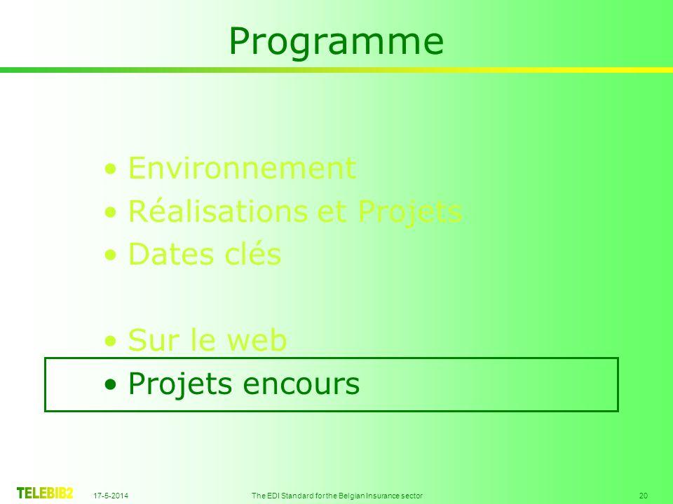 17-5-2014 The EDI Standard for the Belgian Insurance sector 20 Programme Environnement Réalisations et Projets Dates clés Sur le web Projets encours