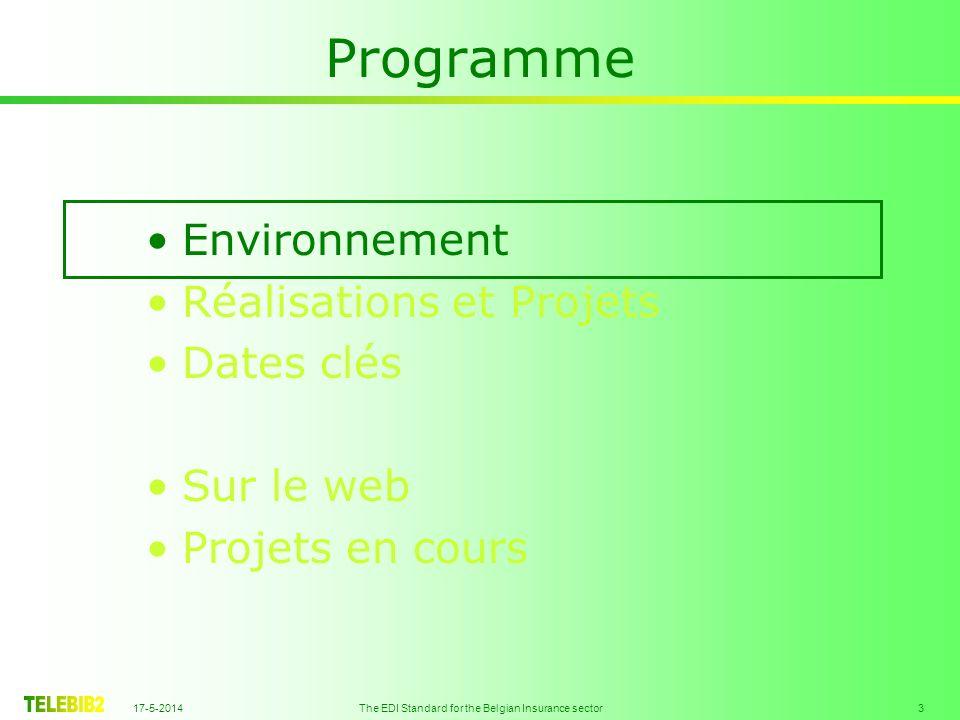 17-5-2014 The EDI Standard for the Belgian Insurance sector 3 Programme Environnement Réalisations et Projets Dates clés Sur le web Projets en cours