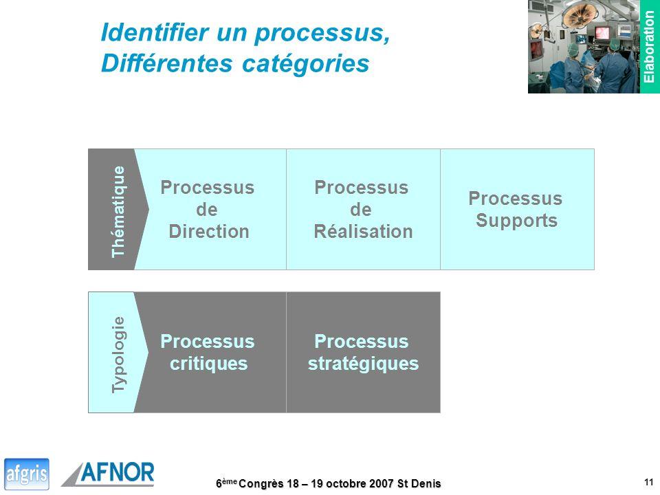6 ème Congrès 18 – 19 octobre 2007 St Denis 11 Elaboration Identifier un processus, Différentes catégories Processus de Direction Processus de Réalisa