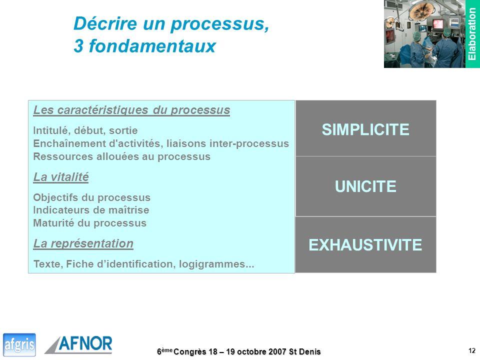 6 ème Congrès 18 – 19 octobre 2007 St Denis 12 Elaboration Décrire un processus, 3 fondamentaux Les caractéristiques du processus Intitulé, début, sor