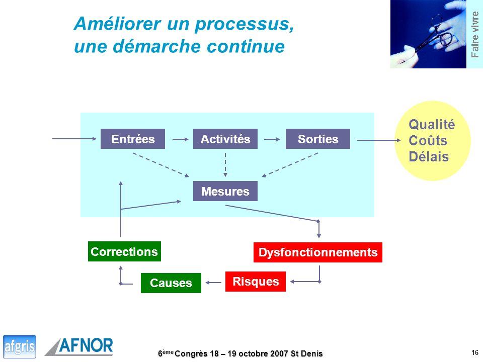 6 ème Congrès 18 – 19 octobre 2007 St Denis 16 Faire vivre Améliorer un processus, une démarche continue EntréesActivitésSorties Mesures Qualité Coûts