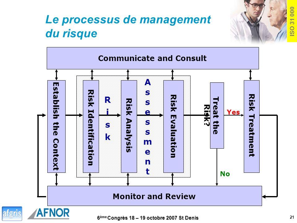 6 ème Congrès 18 – 19 octobre 2007 St Denis 21 ISO 31 000 Le processus de management du risque Communicate and Consult Establish the Context Risk Iden