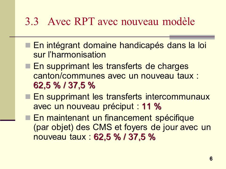 6 3.3 Avec RPT avec nouveau modèle En intégrant domaine handicapés dans la loi sur lharmonisation 62,5 % / 37,5 % En supprimant les transferts de charges canton/communes avec un nouveau taux : 62,5 % / 37,5 % 11 % En supprimant les transferts intercommunaux avec un nouveau préciput : 11 % 62,5 % / 37,5 % En maintenant un financement spécifique (par objet) des CMS et foyers de jour avec un nouveau taux : 62,5 % / 37,5 %