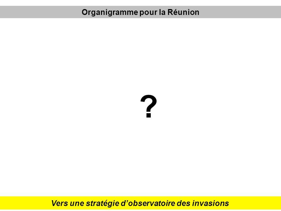 Vers une stratégie dobservatoire des invasions Organigramme pour la Réunion ?