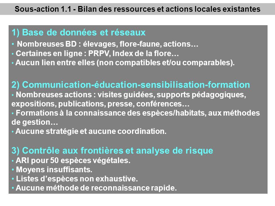 1) Base de données et réseaux Nombreuses BD : élevages, flore-faune, actions… Certaines en ligne : PRPV, Index de la flore… Aucun lien entre elles (non compatibles et/ou comparables).